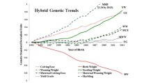 Hybrid Genetic Trends Table for Header